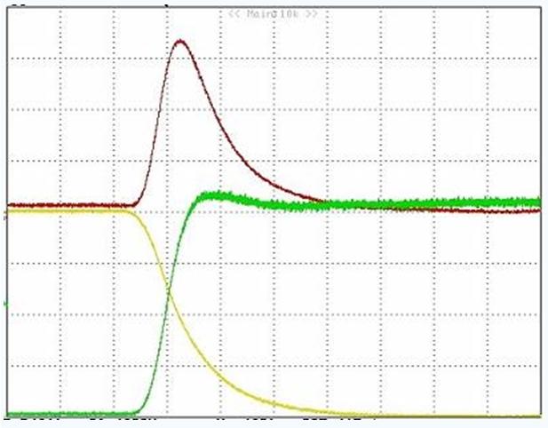 首页 技术中心 马达控制 >> mosfet及mosfet驱动电路总结  mos在导通