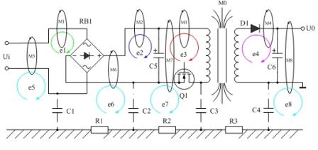 开关电源变压器在电磁转换过程中,工作效率不可能100%,因此,也会有一