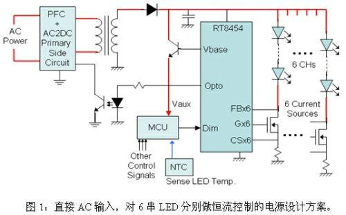 四种led路灯的电源设计方案