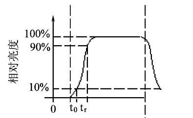 大功率led频闪光源驱动解析