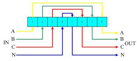 三相四线直通式电能表双进双出接线图