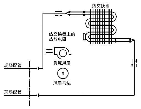 空调室内机结构图片