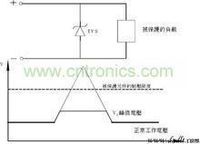 tvs二极管电路原理