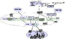 3g上网拓扑图