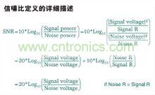 信噪比定义的详细描述