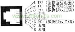 rj11定义