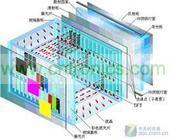 slcd屏幕技术构造