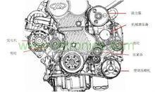 机械增压发动机概况