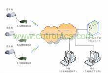 无线通讯技术