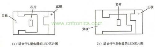 测试用的PCB的单元示意图