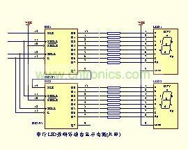 串行LED数码管静态显示电路(共阳)