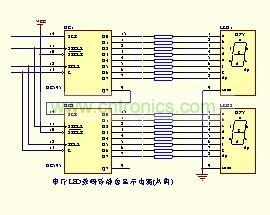 串行LED数码管静态显示电路(共阴)