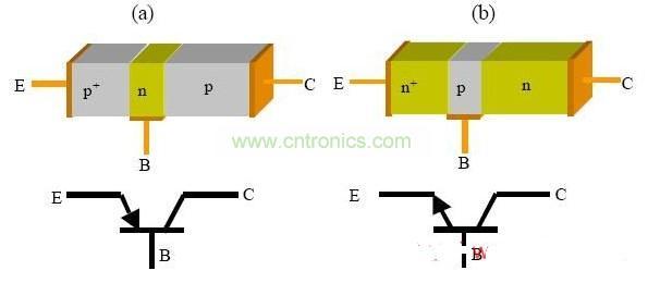 三极管的结构示意图和符号