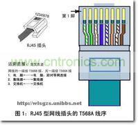 RJ45 型网线插头引脚号的识别方法