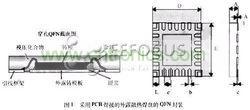 图1 采用PCB焊接外露散热焊盘的QFN封装