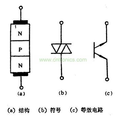 什么是双向触发二极管