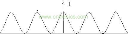 图一是多电子组成的运动轨迹图