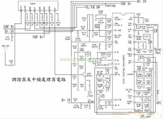 调谐器及中频电路