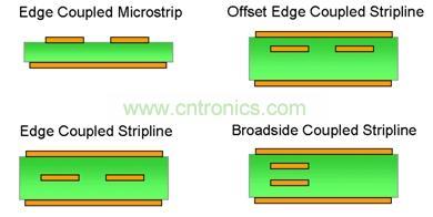 光耦合器工作原理