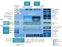 智能手机CPU