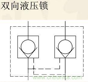 液压元件符号