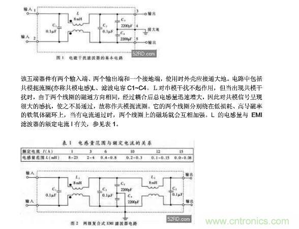 电磁干扰滤波器
