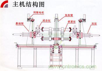 MCC马达控制中心结构图