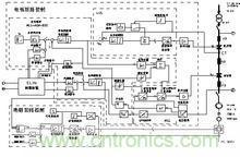 MCC马达控制中心工作原理图