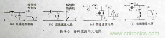LC滤波器原理