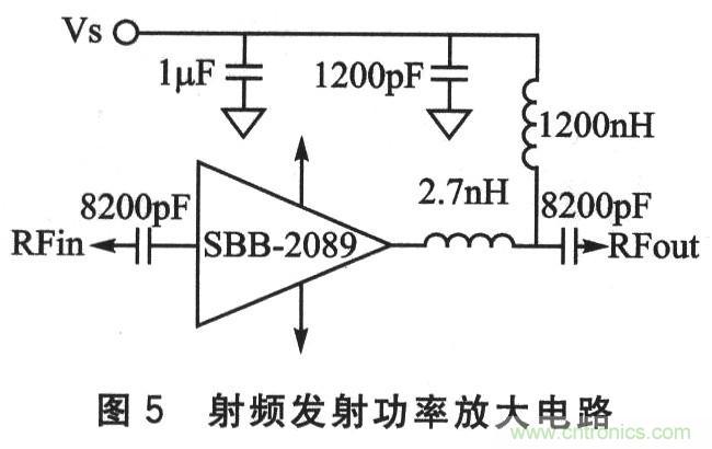 发射功率放大电路