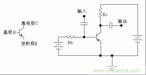 晶体三极管的工作原理是什么?