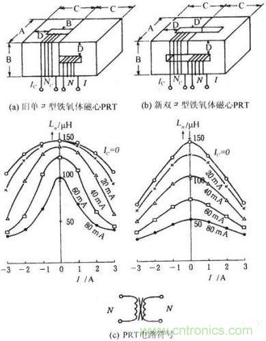 电路/图1:电感特性及电路图形符号