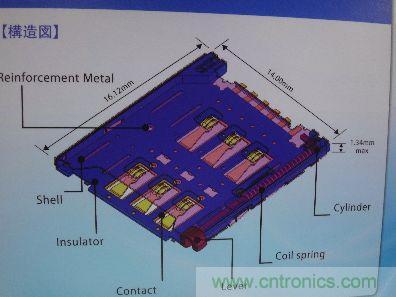 旋流燃烧器结构设计图展示