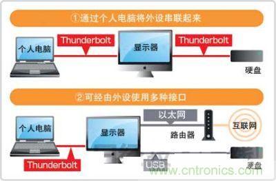 是什么样的电脑连接线--电源线-电源