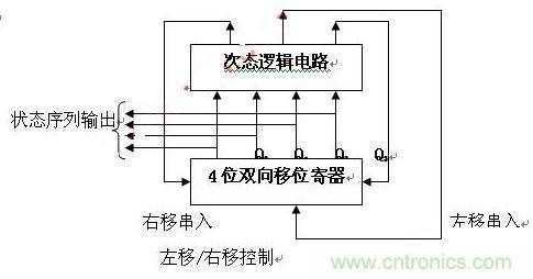 电循环电路的设计-基础知识-电子元件技术网电子百科