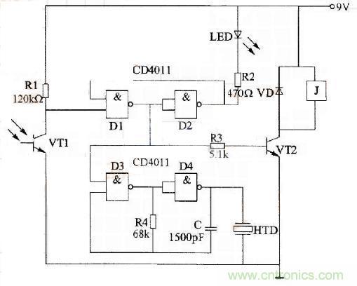 如图所示,是由四2输入端与非门CD4011、光电管、发光二极管组成的光电转换电路。该电路具有光电转换、声光报警、控制等多种功能,可应用于光电检测及控制电路中。在图中,与非门CD4011组成声控报警系统,晶体管VT2、继电器J等组成控制电路。同时,D3、 D4、R4、C组成多谐振荡器。 当光电管VT1没有受到光照时,由于其内阻很大,使D1的输出电平高于它的翻转电平,D1输出为低电平状态,而D2输出为高电平状态。此时,发光二极管LED不笈光,VT2也截止,继电器没有吸合。多谐振荡器的控制输入端为低电平状态,