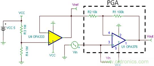 图3:缓冲器单端 PGA
