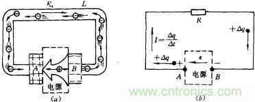 电荷的单位及单位电荷和电荷的区别