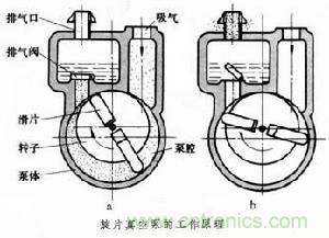 真空泵型号含义