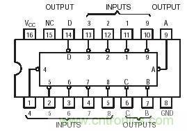 高速数字电路设计电容选型首选法则及实例分析