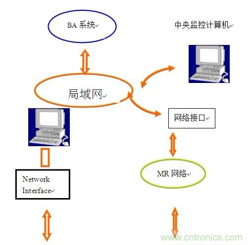 12种常用拓扑电路与公式对应关系