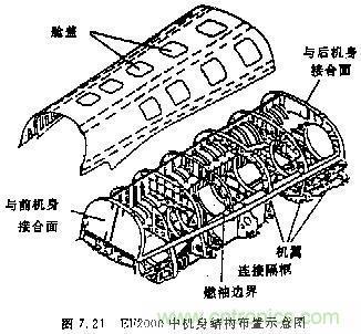 用复合材料制成的直升飞机旋翼