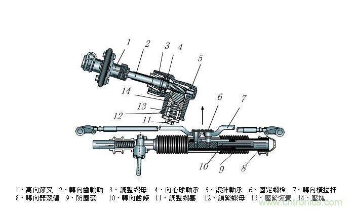 电动助力式转向系统在不同车上的结构部件尽管不
