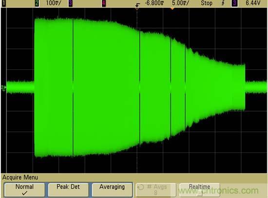 示波器带宽