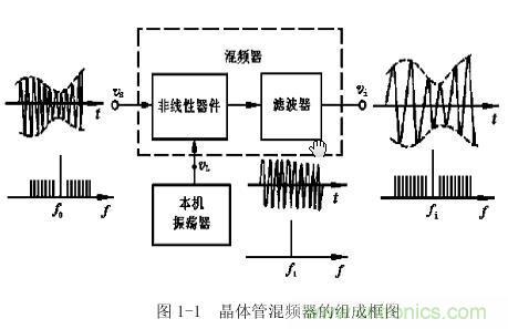 电路 电路图 电子 原理图 459_297