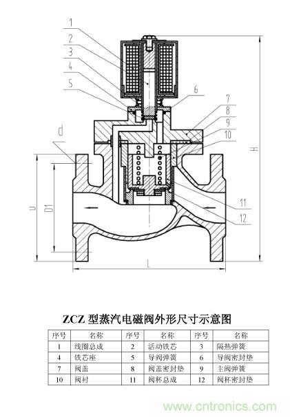 油压电磁阀工作原理-基础知识-电子元件技术网电子图片