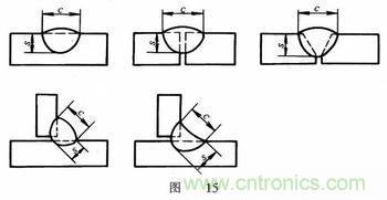 焊接工艺参数