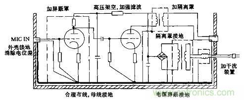 5种常见电子管前级制作电路