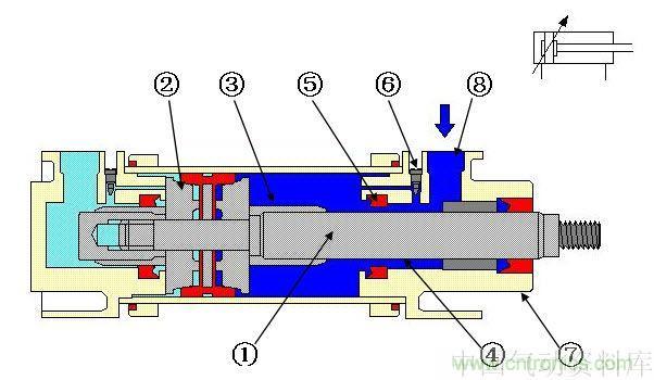 单向阀的工作原理图片