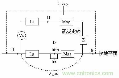 EMI / EMC设计讲座(一)被动组件的隐藏特性解析